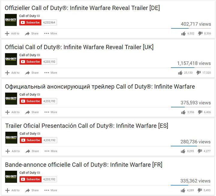 Call of Duty, dislike-uri, fanii şi PR-ul