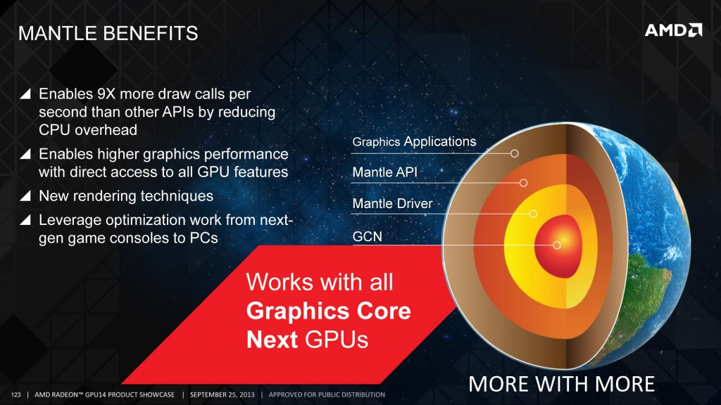 AMD_Mantle_Image